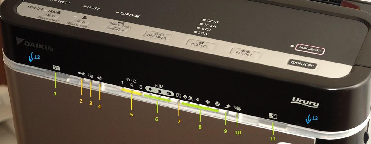 Панель индикации Daikin MCK75J